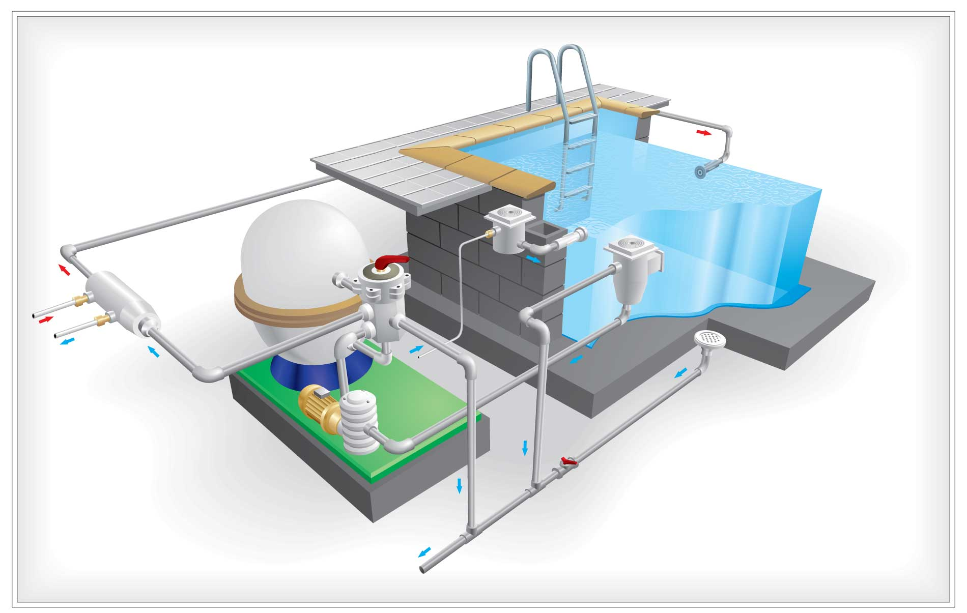 How-do-pool-pumps-work